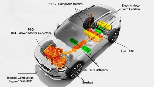 Škoda Vision X: Ženevský koncept prezradil pohon. Jazdí na elektrinu aj CNG