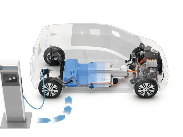 VW e-up! - 2014