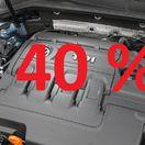 MeinAuto: V Nemecku padli ceny dieselov na dno! Pozrite si ceny vybraných modelov
