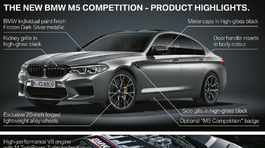BMW-M5 Competition-2019-1024-21