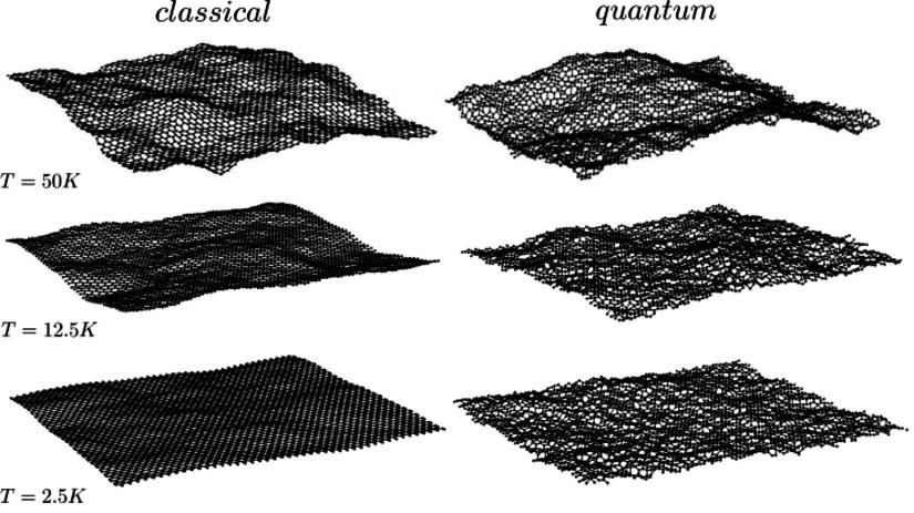 kvantový grafén