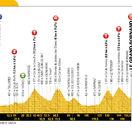 Tour de France 2018, etapy