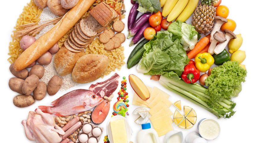 výživový diagram, zdravá strava,