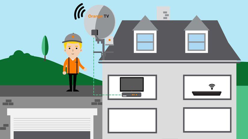 Orange, Home TV, satelitná televízia