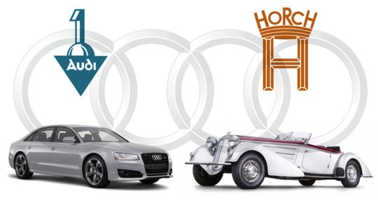 Audi chce napodobniť Maybach. Plánuje oživiť značku Horch