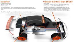 Porsche 911 - hybridný systém Vonen