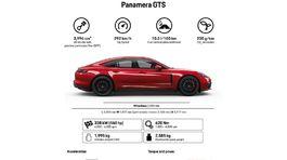 Porsche-Panamera GTS-2019-1024-15