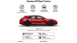Porsche-Panamera GTS Sport Turismo-2019-1024-12