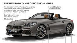 BMW Z4 8 04 5ba22d64a9e9d