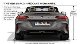 BMW Z4 8 06 5ba22d650136a