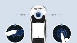 Hyundai - senzor odtlačkov