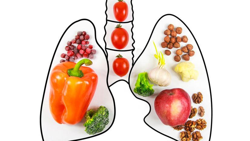 pľúca, zdravá strava, životospráva, Chochp