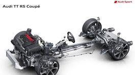 Audi TT RS Roadster - 2019