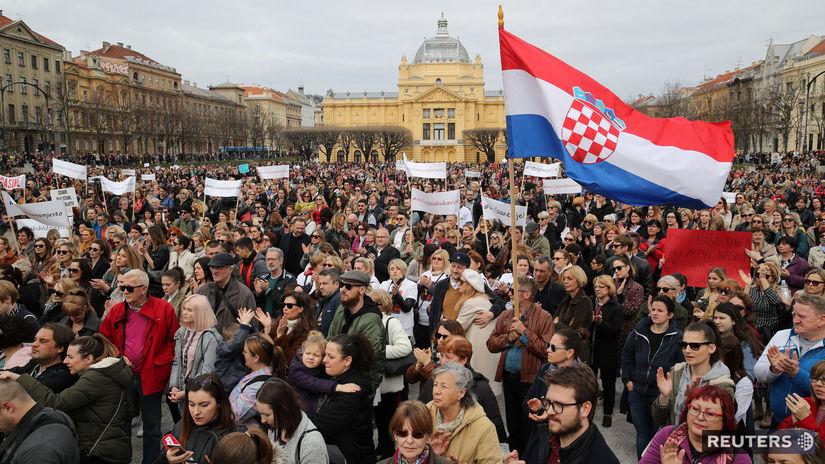 Chorvátsko (domáce násilie