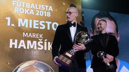 futbalista roka 2018 hamšík
