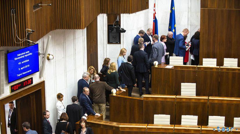 SR NRSR ÚS kandidáti voľba hlasovanie začiatok BAX