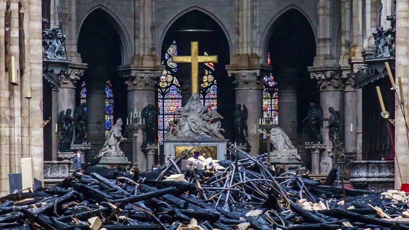 Francúzsko Paríž katedrála požiar oltár...