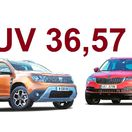 SUV - predaj