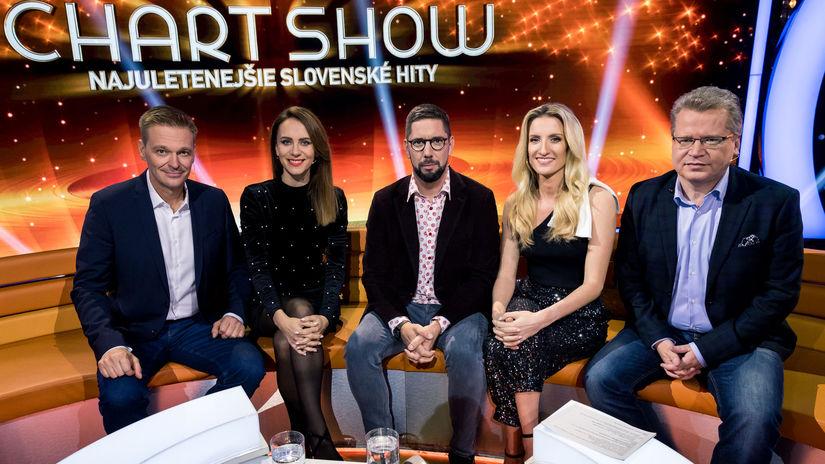 chart show, adela vinczeová,