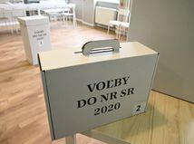 SR Voľby2020