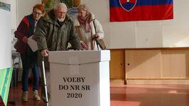 voľby2020