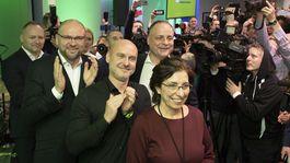 voľby2020 parlamentné  SaS sulík grohling