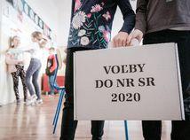 ZŠ Jeséniova Bratislava, voľby 2020