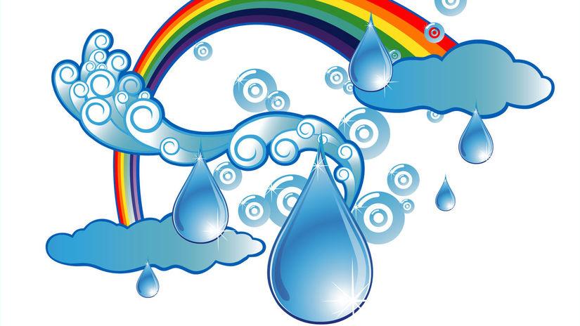 voda, kolobeh vody, kvapka