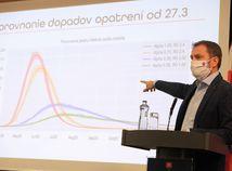 Matovič plánuje prieskum, ako vyriešiť pandémiu