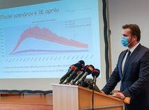 Analytik Smatana: Krajina sa chce vrátiť v čase