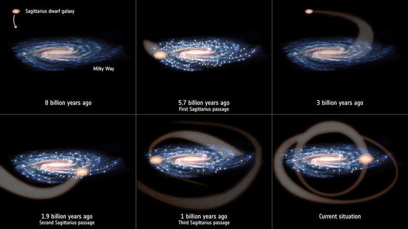 Sagittarius collisions trigger star formation...