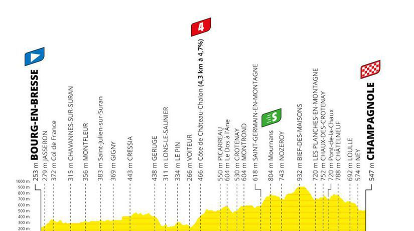 Tour de France 2020_19. etapa