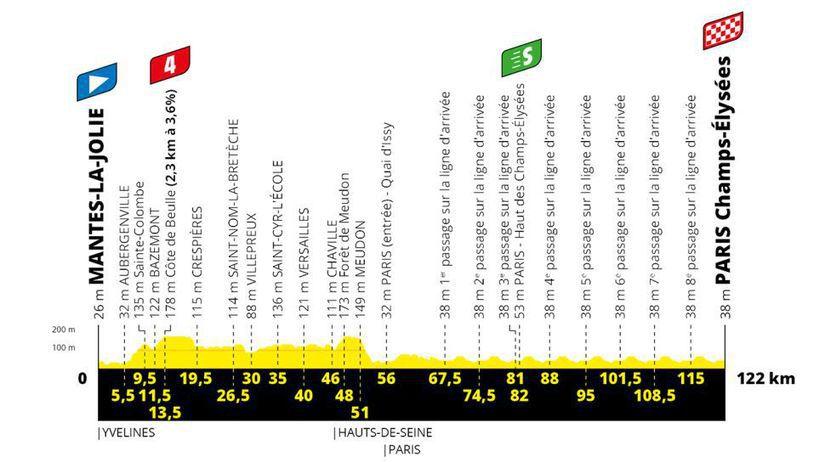 Tour de France 2020_21. etapa