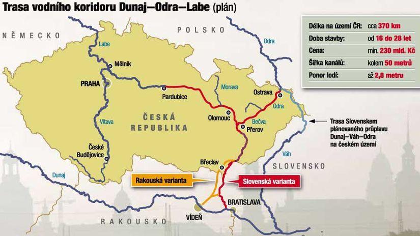 Dunaj-Odra-Labe