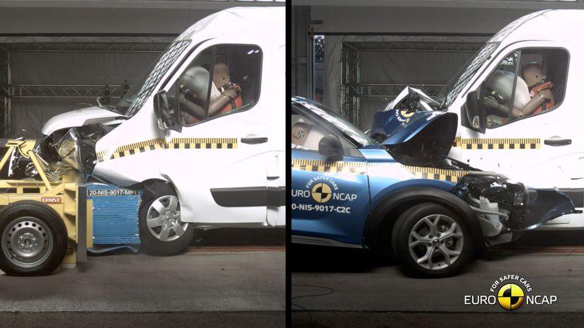 Euro NCAP - dodavky