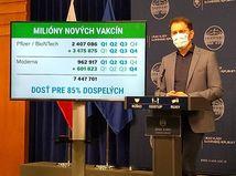 Matovič: Nakúpili sme ďalšie štyri milióny vakcín
