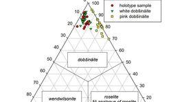 Obr2 klasifikacny diagram dobsinait