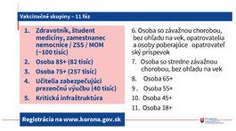 covidock 16 2 2