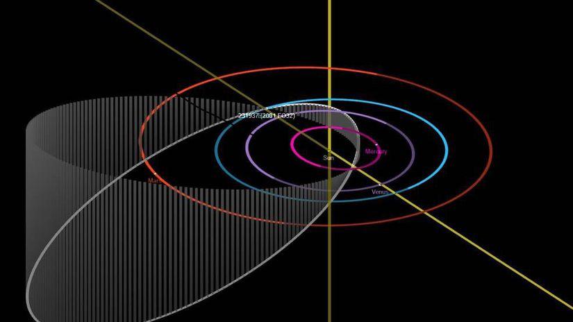 e orbital-diagram