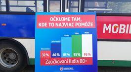 očkovací autobus, Banskobystrický kraj