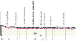 Giro d´Italia 2021, 1. etapa