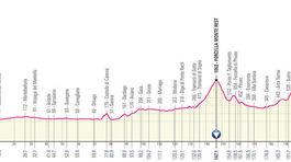 Giro d´Italia 2021, 14. etapa