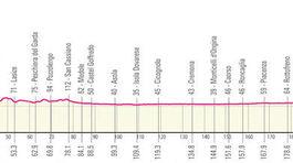 Giro d´Italia 2021, 18. etapa