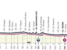 Giro d´Italia 2021, 2. etapa