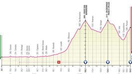 Giro d´Italia 2021, 20. etapa