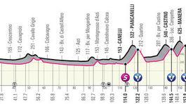 Giro d´Italia 2021, 3. etapa