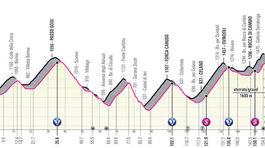 Giro d´Italia 2021, 9. etapa