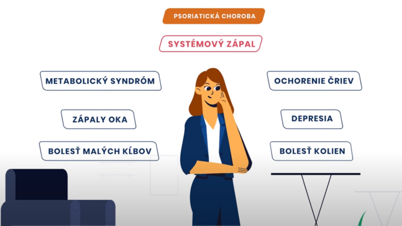 psoriáza, psoriatická choroba, kožné ochorenia