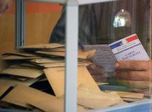 Francúzsko politika voľby regionálne 1. kolo