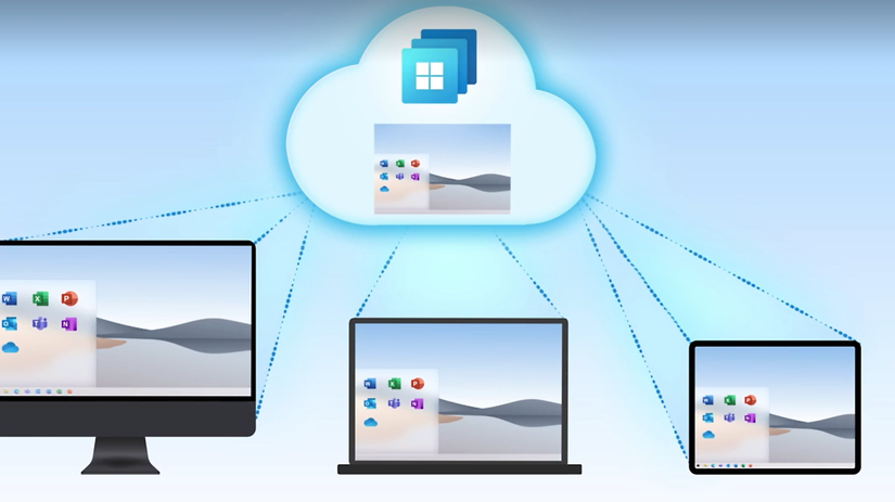 Windows 365, operačný systém, Windows